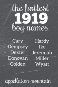 Hottest 1919 boy names