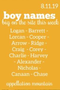 Boy Names: 8..11.19