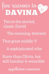 Davina: Baby Name of the Day