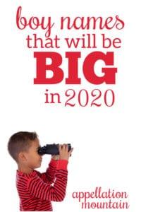 Boy Names 2020