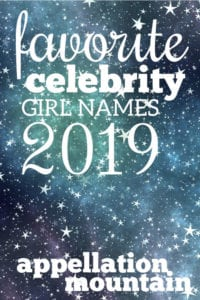 Favorite Celebrity Girl Names 2019 SemiFinals