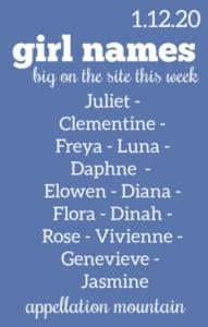 Girl Names: 1.12.20