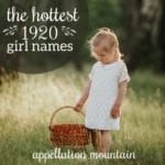 Hottest 1920 Girl Names