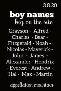 Boy Names 3.8.20