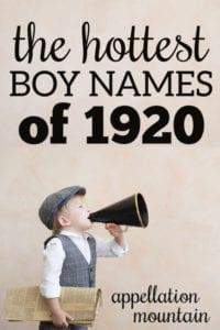 Hottest 1920 Boy Names