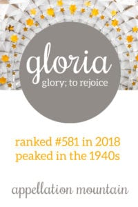 Gloria: Baby Name of the Day