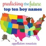 Future Top Ten Boy Names 2020 Edition