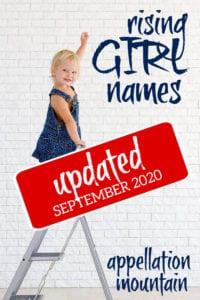 rising girl names update