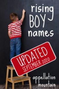 rising boy names 2020 updates