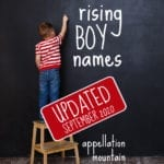 Rising Boy Names: Legacy, Banks, Bear