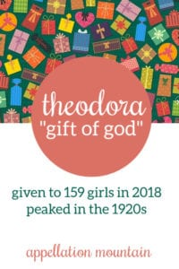 Theodora: Baby Name of the Day