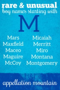 boy names starting with M