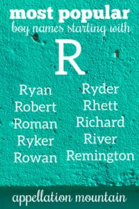 popular boy names starting with R
