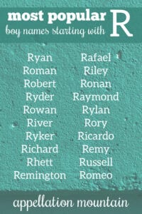 boy names starting with R