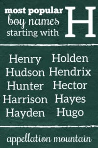 boy names starting with H