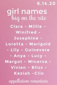 girl names 6.14.20