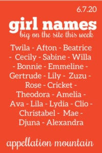 Girl Names: 6.7.20