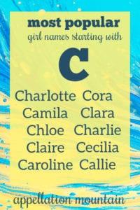 popular C girl names
