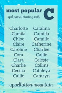 popular girl names starting with C