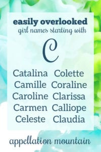 girl names starting with C