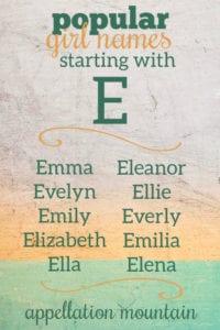 Popular E Girl Names