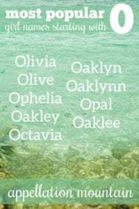 popular girl names starting with O