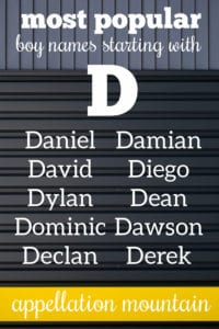 most popular D names for boys