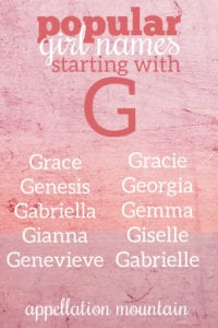 popular G names for girls