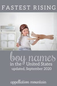 Fastest Rising Boy Names