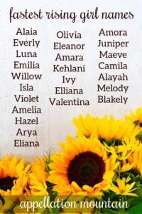 25 fast rising girl names 2019