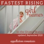 Fastest Rising Girl Names: Alaia, Everleigh, Luna