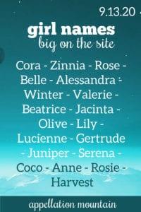 Girl Names 9.13.20