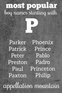 Popular P names for boys