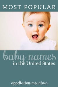 most popular baby names 2019