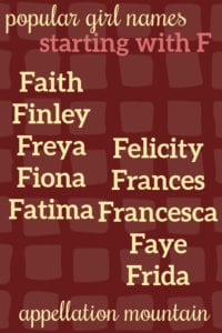 most popular girl names starting with F