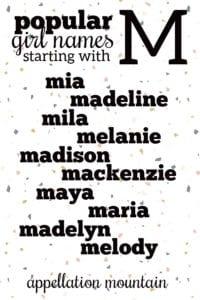 popular M girl names