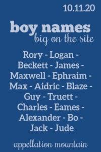 Boy Names 10.11.20