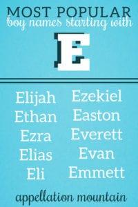 popular E boy names