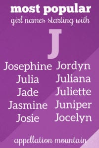 most popular girl names starting with J