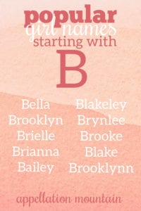 popular B names for girls