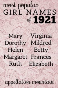 most popular girl names of 1921