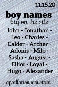 Boy Names 11.15.20