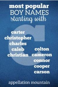 popular C names for boys