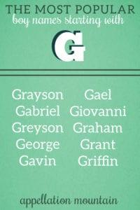 popular G names for boys
