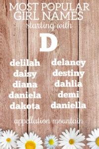 Popular D names for girls