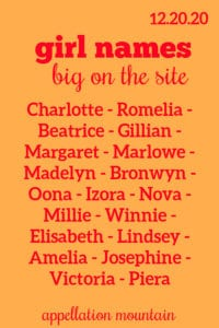 Girl Names 12.20.20