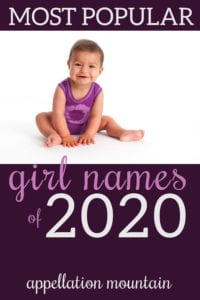 top girl names 2020