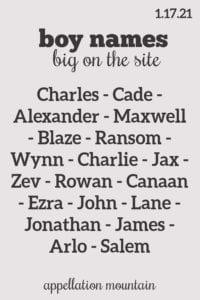 Boy Names 1.17.21