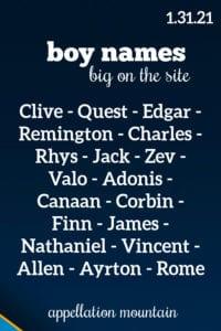 boy names 1.31.21