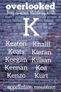overlooked K boy names